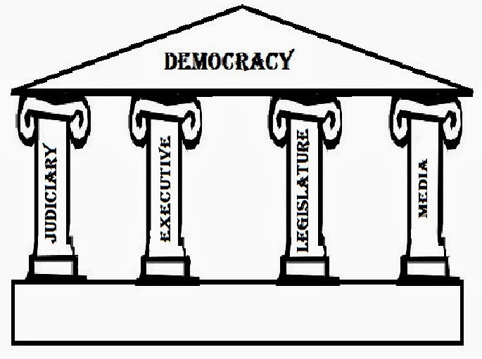 media as a fourth pillar of democracy voice of journalists indian clipart images indian clipart free download