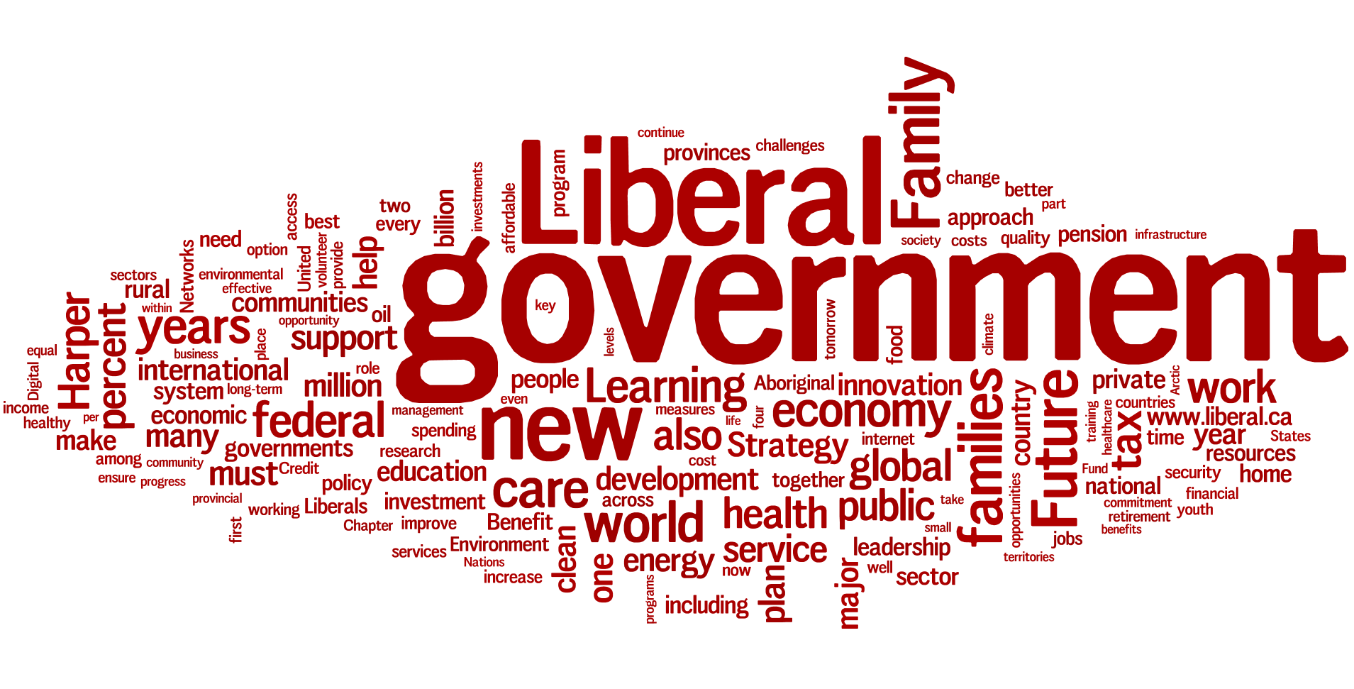 Political Organizing Liberalism Debunking The Misconceptions Voice Of